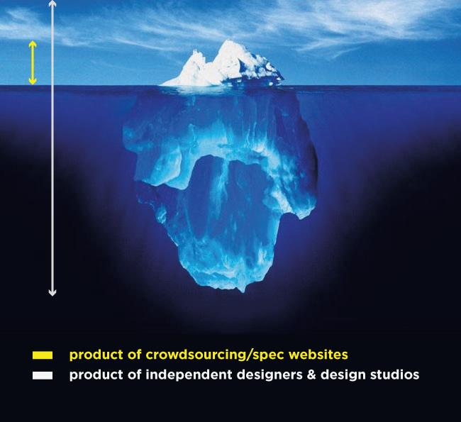 underwater iceberg