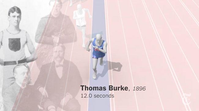 Thomas Burke 1896