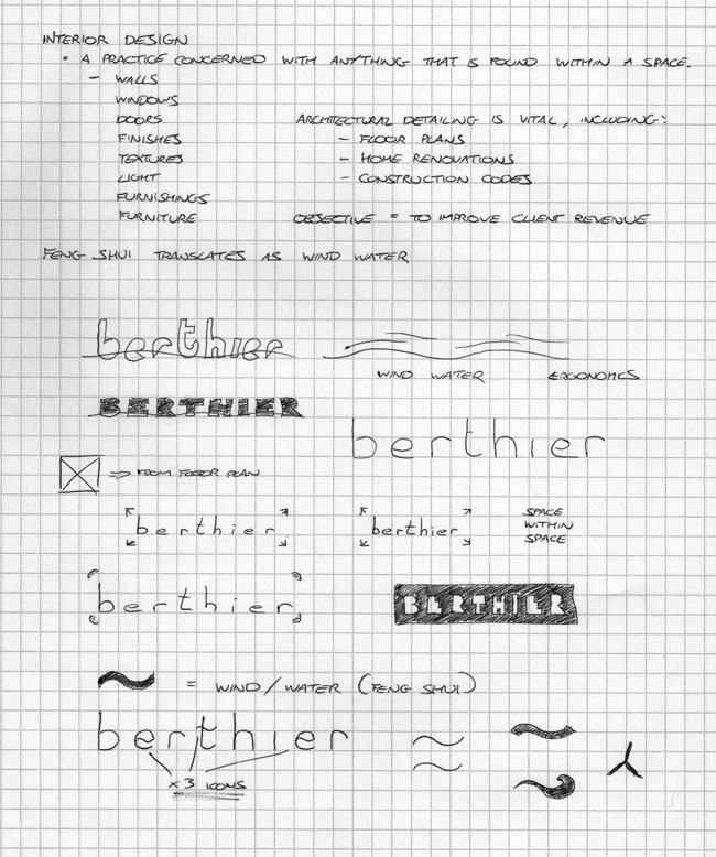 Berthier sketches
