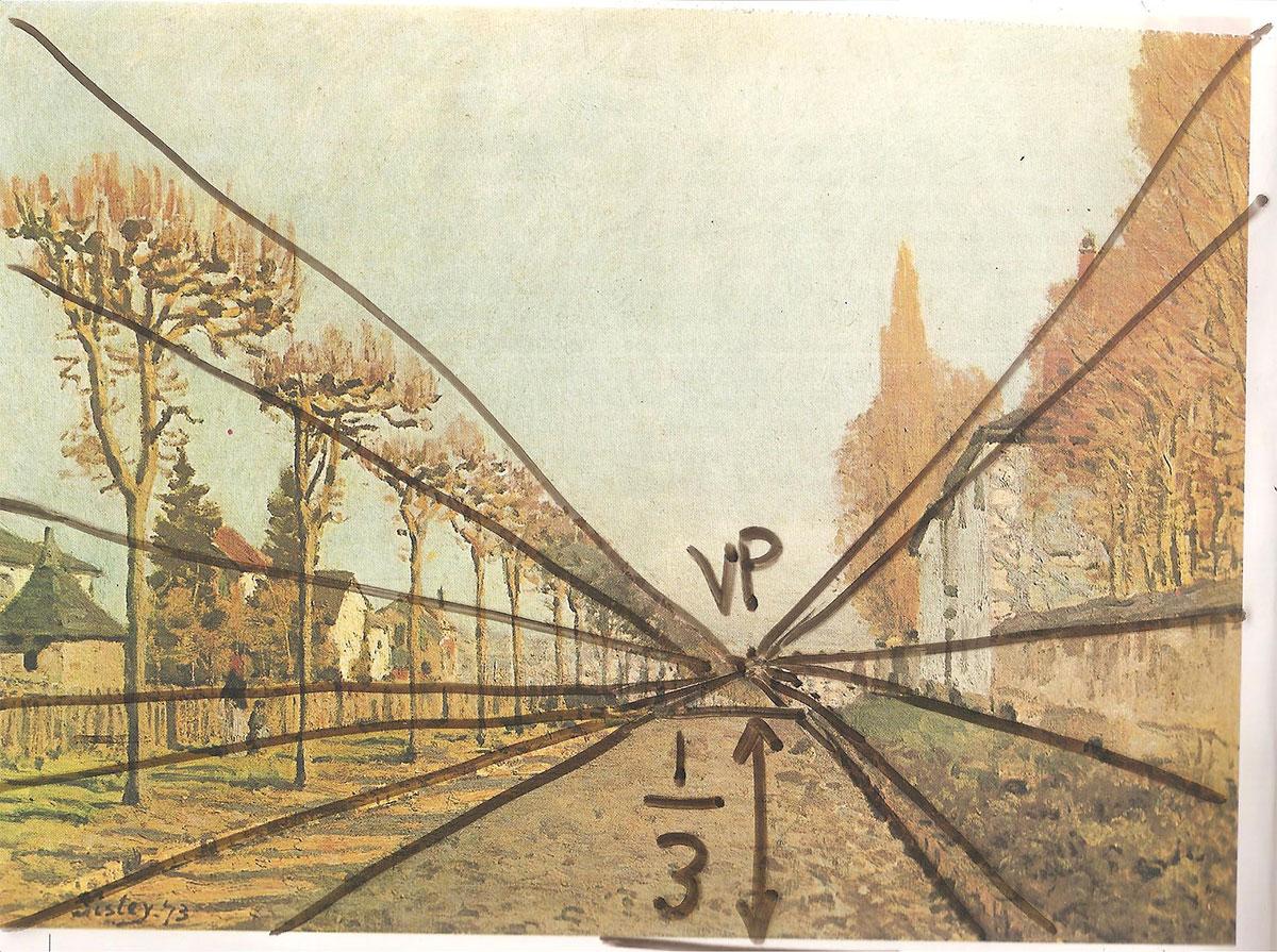 Alfred Sisley vanishing point