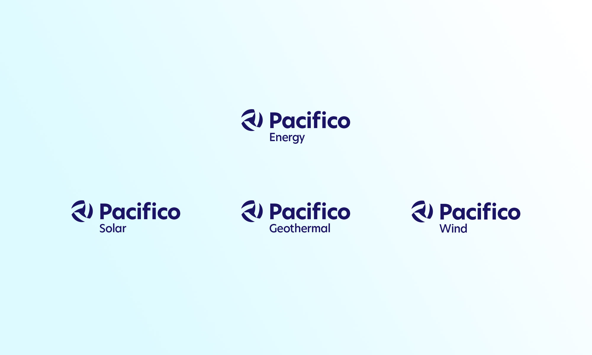 Pacifico Energy sub brands